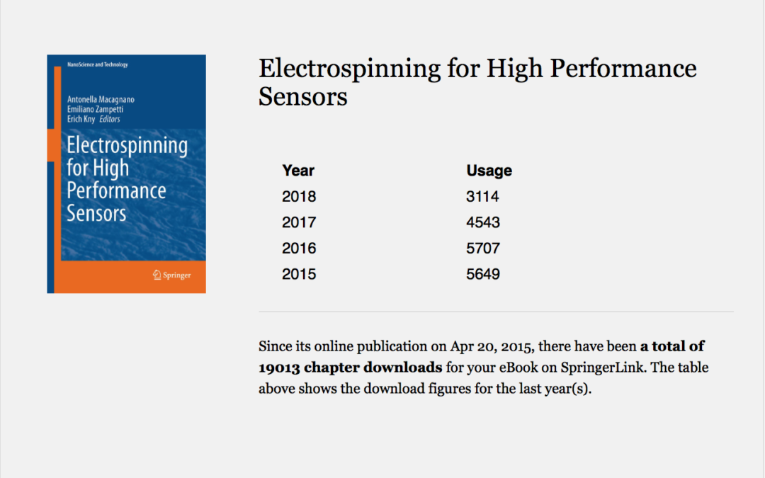 CNR-IIA e-book among the most downloaded on Springer